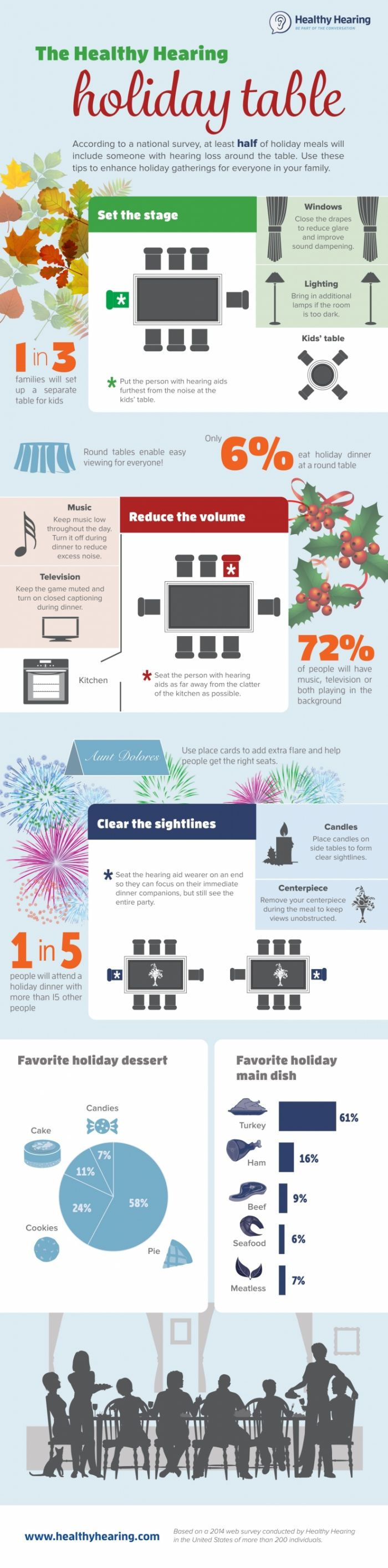 Graphic with holiday table laid out with suggestions for the best hearing environment