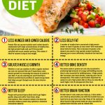 A High Protein Reduced Calorie Diet Helps Older People Lose Weight Safely