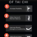 Yang Style Tai Chi Exercises Help to Reduce Risk of Falls