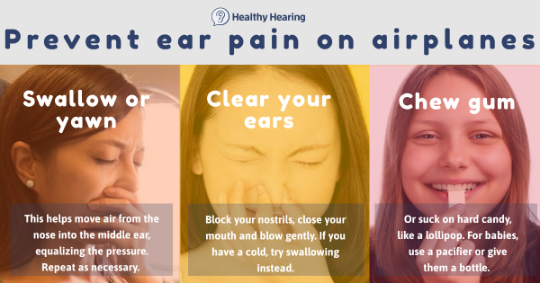 infographic describing three ways to prevent ear pain on an airplane